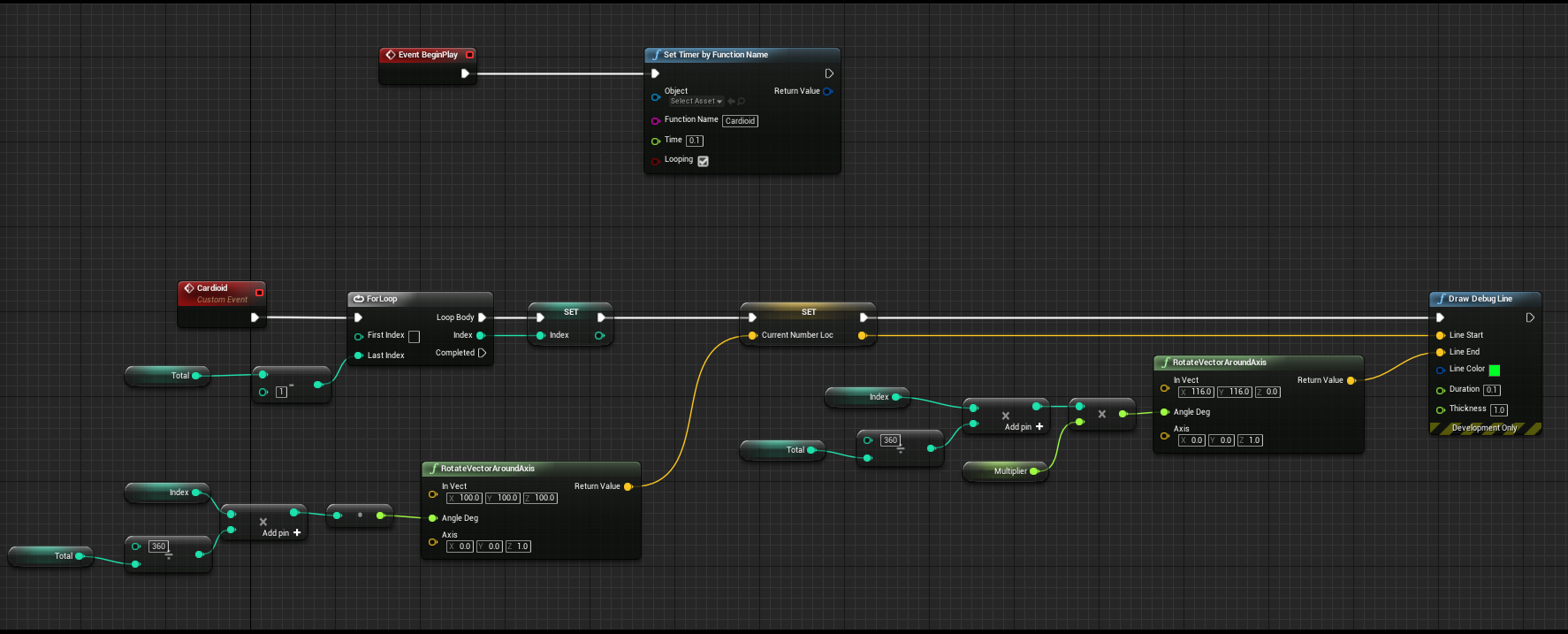 UE4 Mandlebrot Times Tables